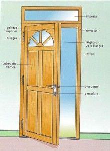 partes de una puerta arq detalles puertas