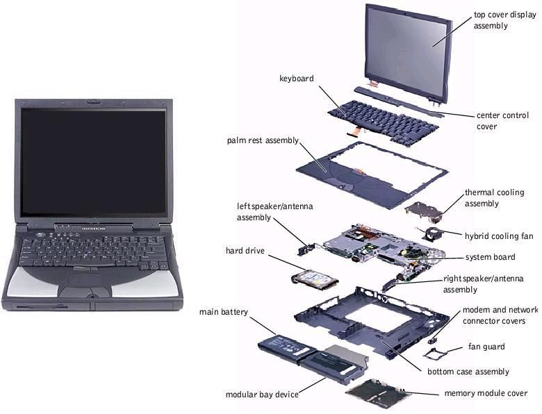 laptop components laptop parts comes in different categories a rh pinterest ca dell laptop computer parts list dell laptop computer parts list