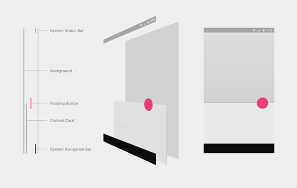 What is the Point of Material Design?