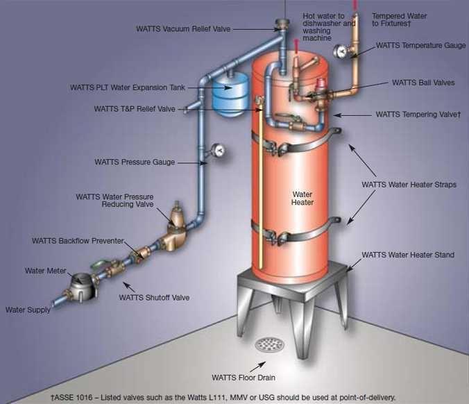 Hwsupplysystem Colour Jpg Water Boiler Water Heater Heater