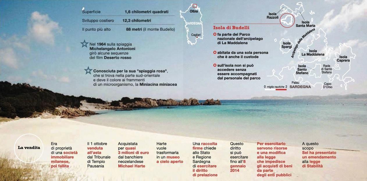 budelli Spiaggia rosa, isola di budelli, sardegna Italia