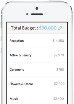 best wedding budget calculator i ve used thanks knot theknot