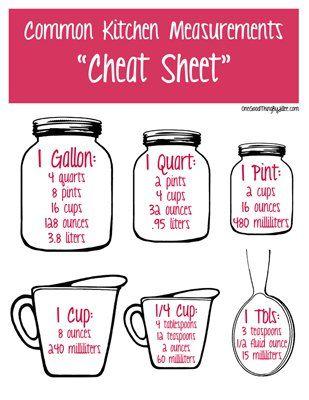 Common Kitchen Measurements \u201cCheat Sheet\u201d {Printable} Kitchen - food sign up sheet template