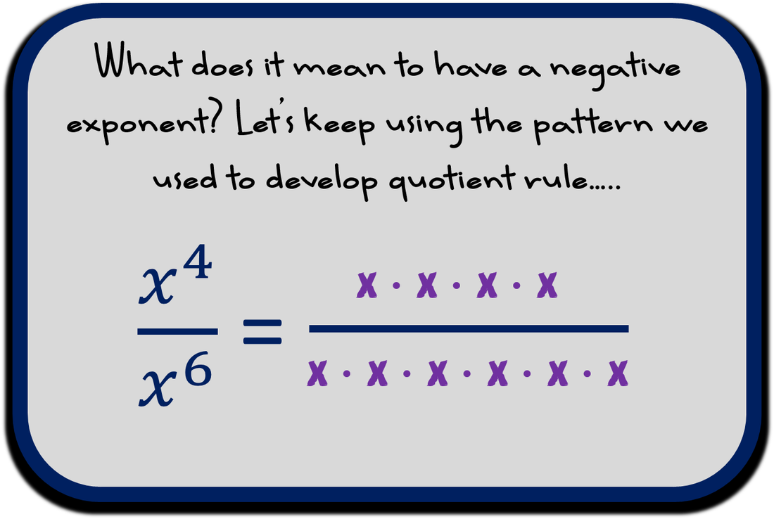 discovering negative exponents - one of many benefits of inquiry in