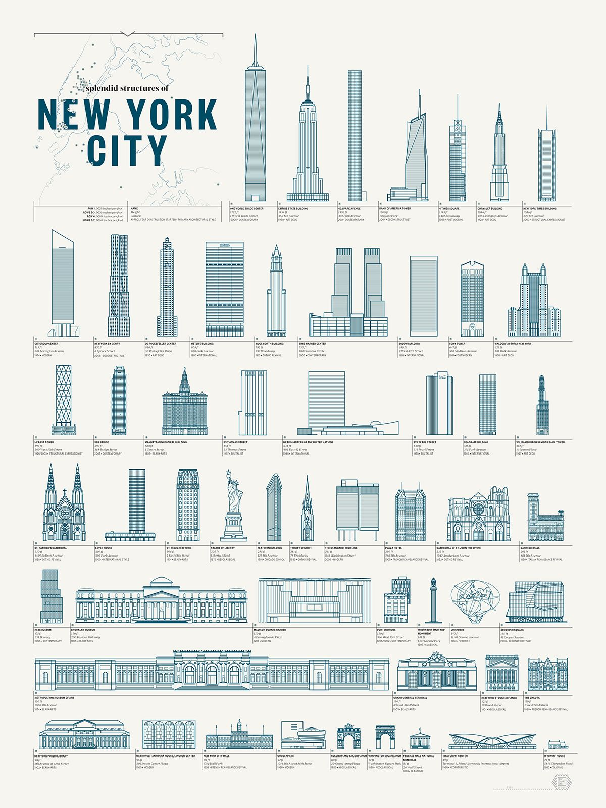 Drawing New York Pop Chart Lab has visualized some of the most