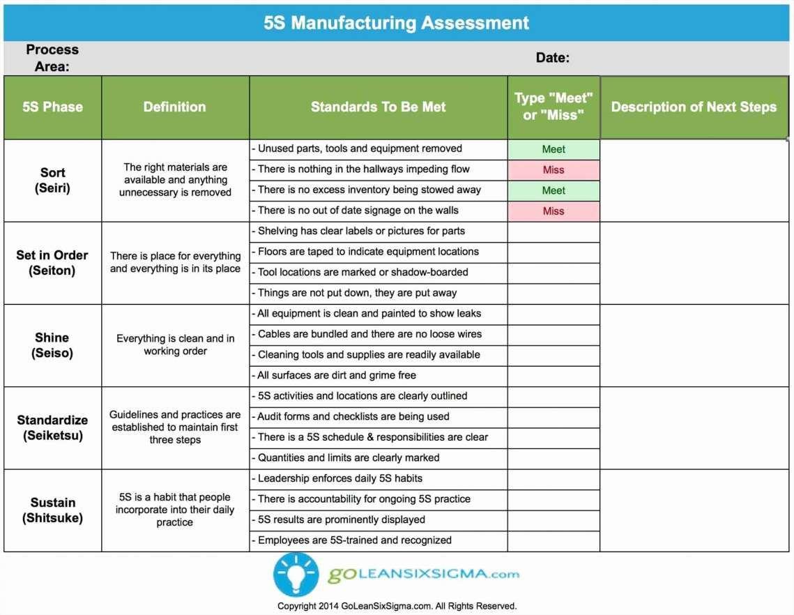 Sales Tracker Spreadsheet in 2020 Communication plan