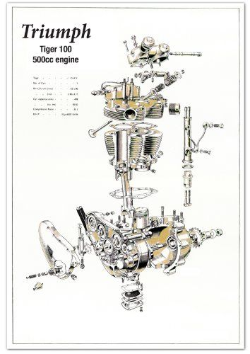 triumph 500cc pre unit engine technical drawing tiger 100 poster rh pinterest com triumph stag engine diagram triumph speedmaster engine diagram