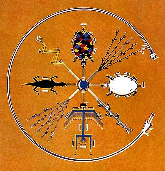 Navajo Sand Painting Symbols