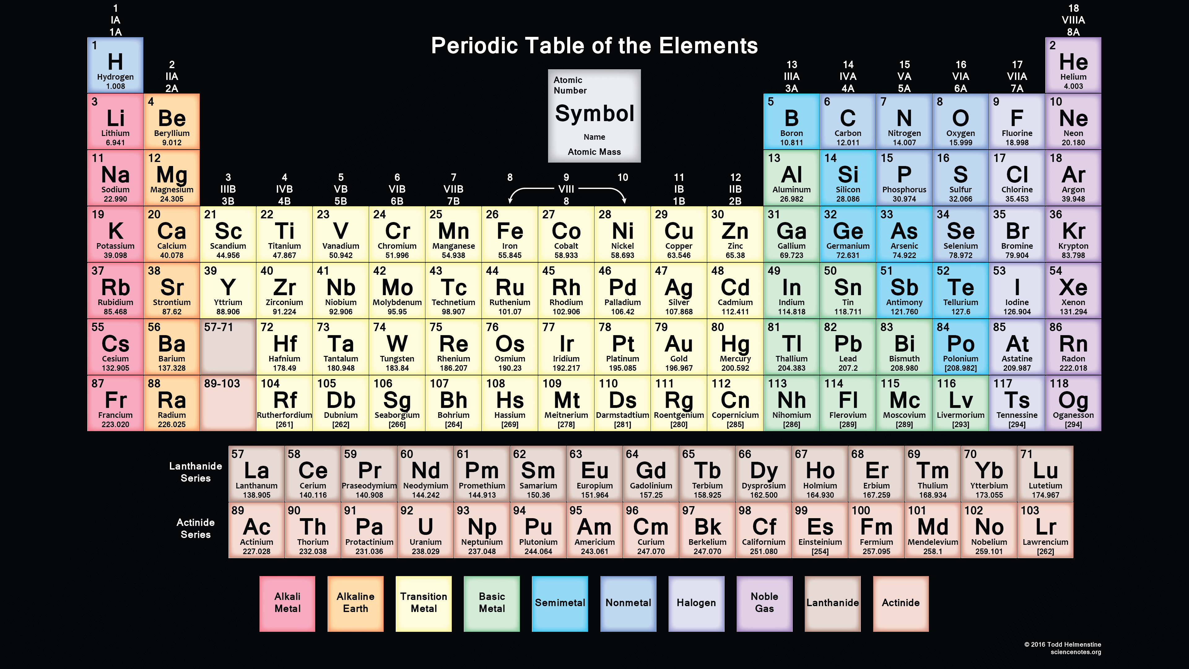 2016 edition periodic table with 118 elements with black background - Periodic Table As Announced By Iupac In 2016
