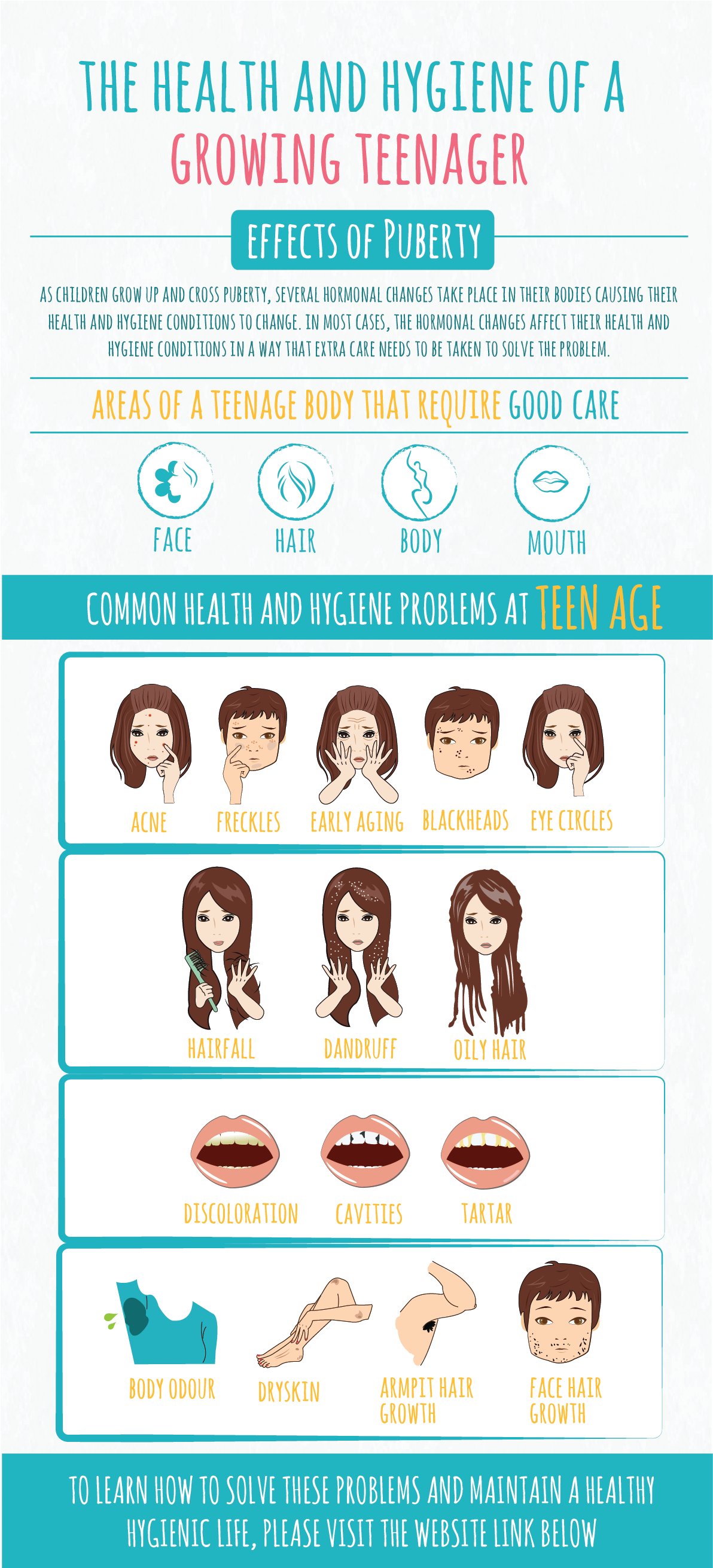 Valuable Teen health issues with puberty