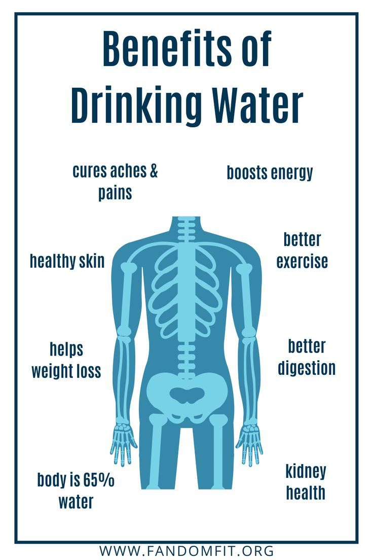 What are the top reasons why we should be consuming more water in our diets? FandomFit | Fitness + F...
