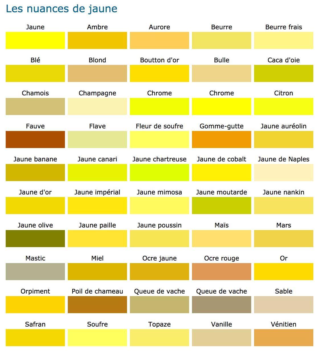 les nuances de jaune couleur html