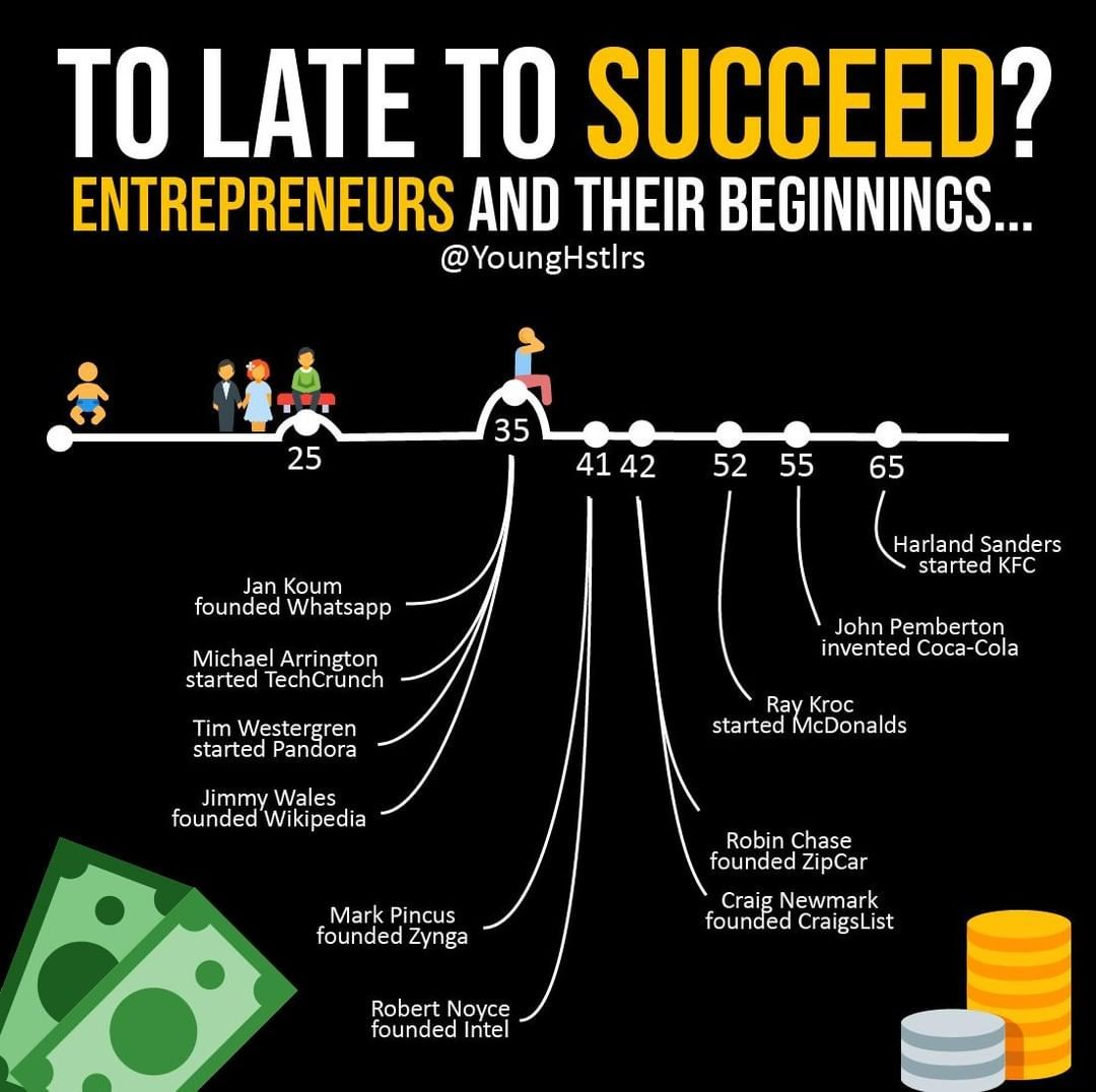 Entrepreneur Infographic younghustlrs Motivation