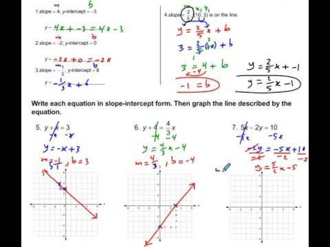 Equations Of Straight Line Slope Intercept Form Shoukr Academy