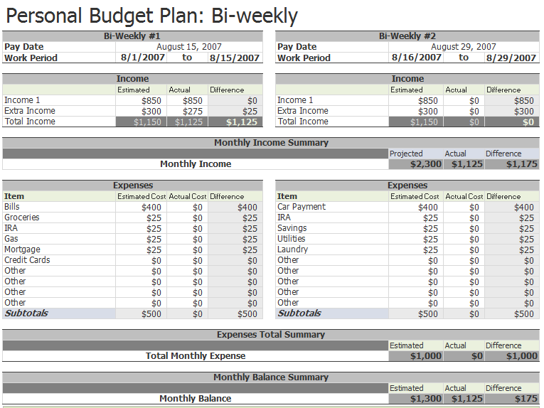 Bi Weekly Budget Template  Template    Weekly Budget