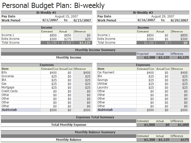 Bi Weekly Budget Template  Template    Weekly Budget
