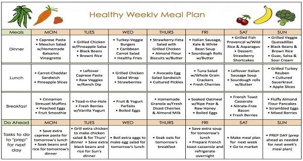 lose weight in a week meal plan