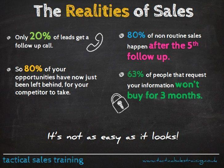 sales call follow up