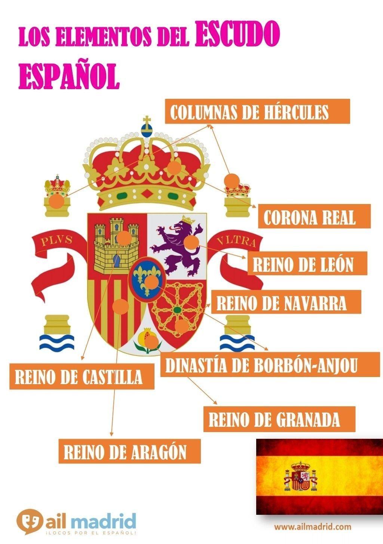 Worksheet Spanish Culture