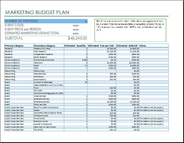 Marketing Event Budget Template  Event