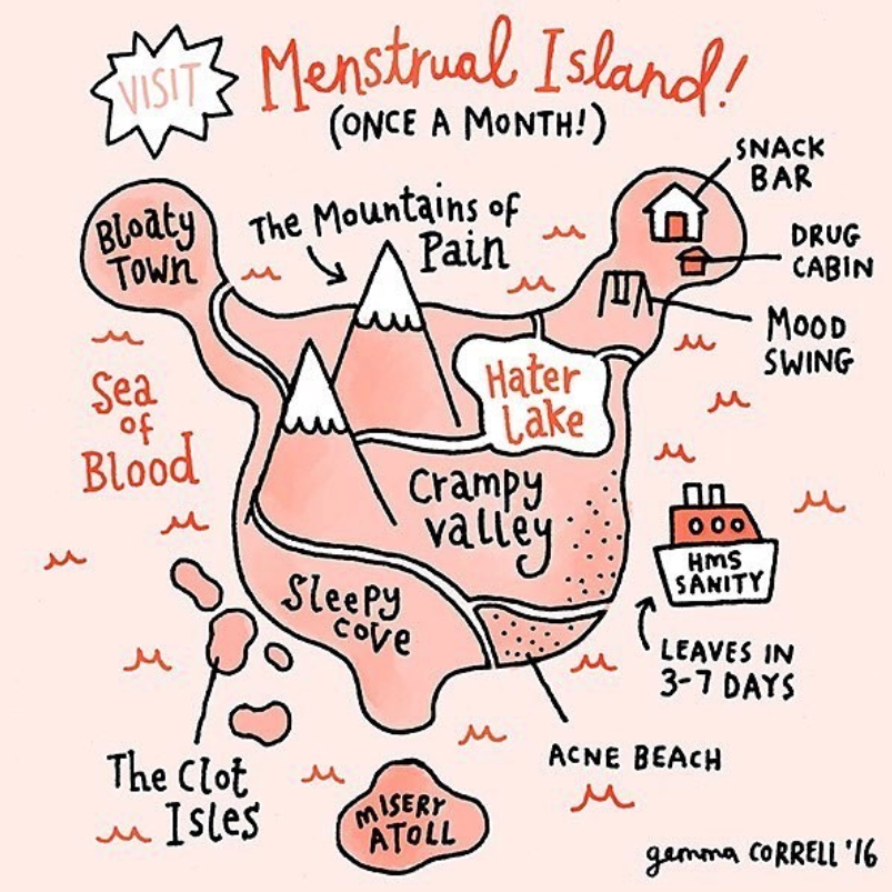 Unfortunately, we can't change the relationship between your skin, mood and hormones; but there are some things you can do for yourself to find relief and make improvements.  #Reposting @gemmacorrell 'Currently vacationing in Bloatytown #menstrualisland