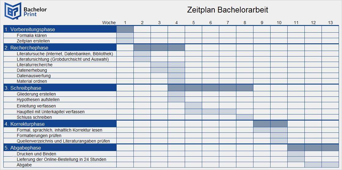 26 Erstaunlich Zeitplan Vorlage Excel Bilder Vorlagen Excel Vorlage Designvorlagen