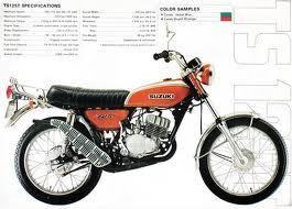 Suzuki 125TS