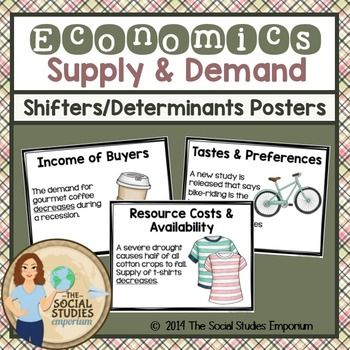Economics Posters The Shifters Of Supply And Demand Economics Poster Economics Secondary Teacher
