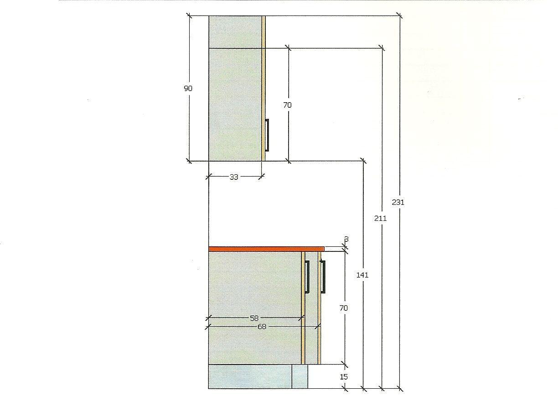 Las medidas de los muebles de cocina kitchen layout for Medidas muebles