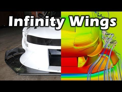 Next Step in Splitter End Plates  Infinity Wings Explained
