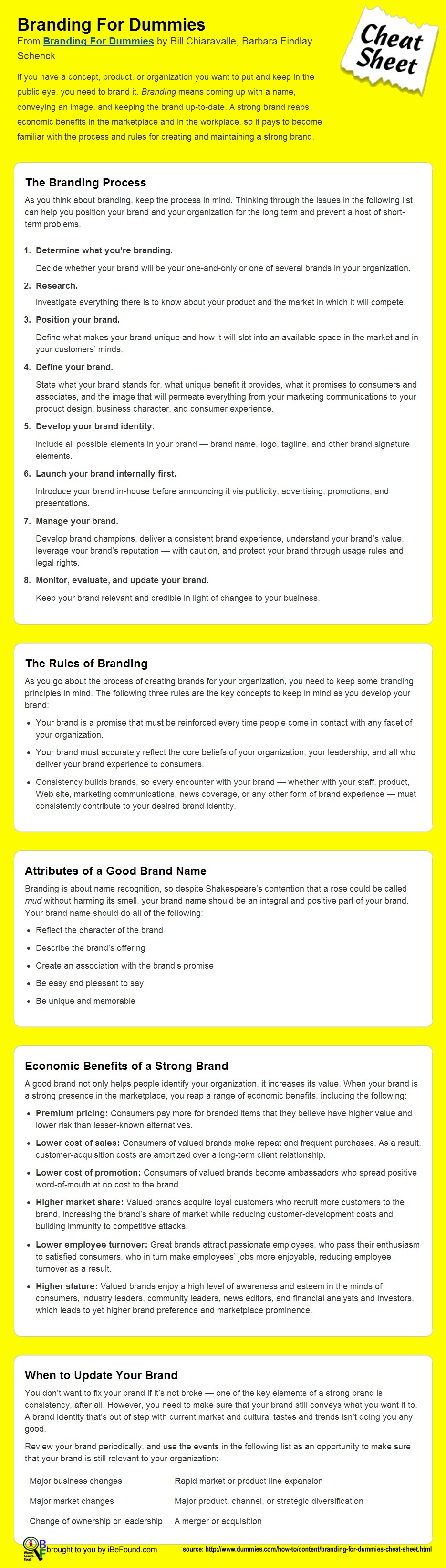 Branding for Dummies Cheat Sheet dummies
