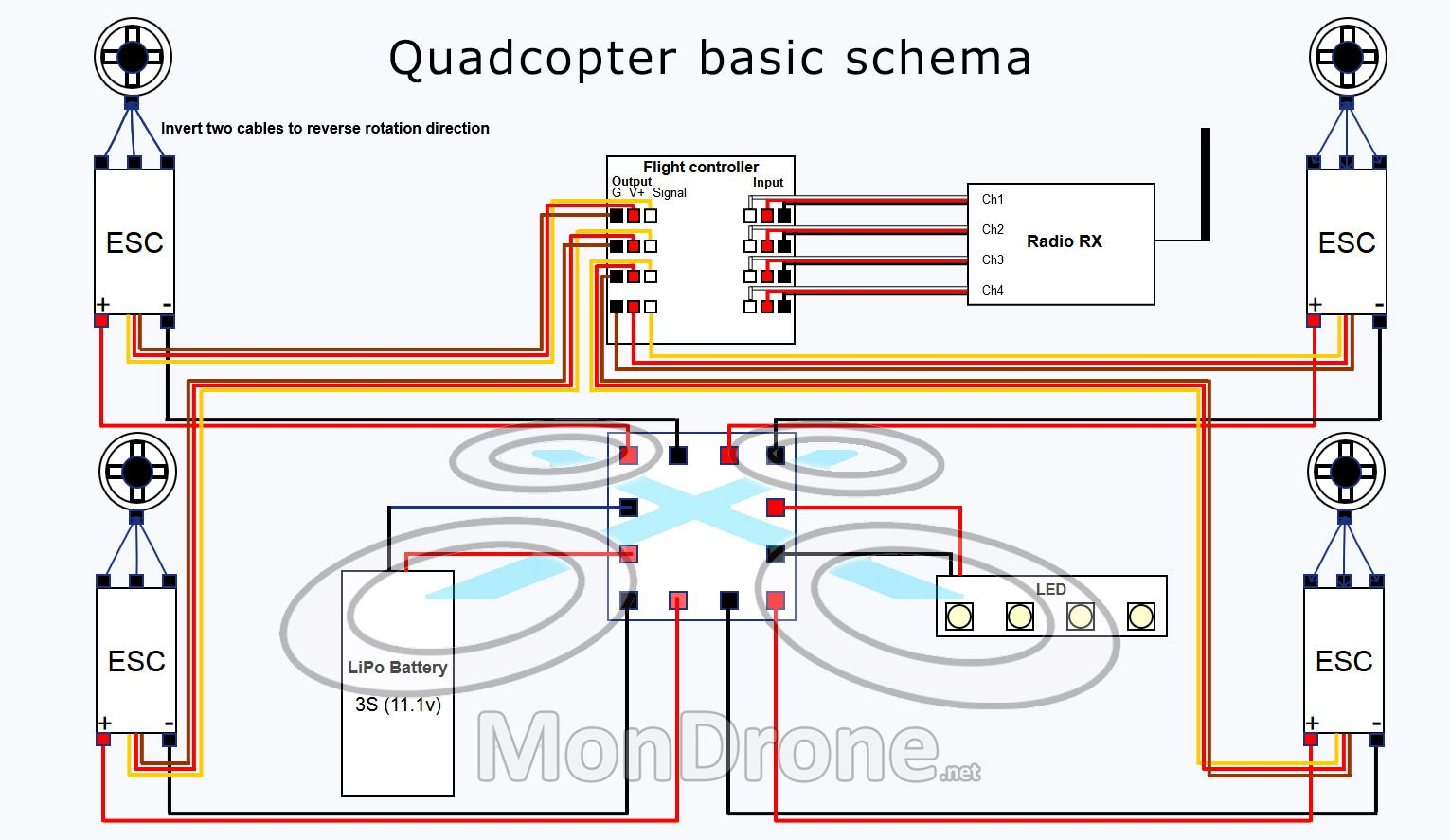 Rc quadcopter wiring wiring source rc quadcopter wiring tools u2022 rh quelvin co micro rc quadcopter quadcopter design cheapraybanclubmaster Image collections