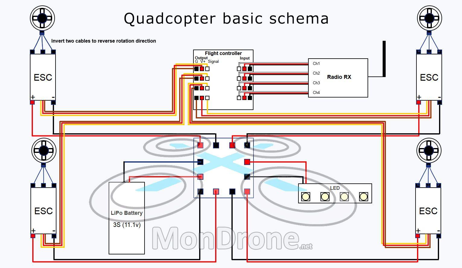 Quadcopter receiver wiring diagram 2000 jeep wrangler fuse box location quadcopter basic schemajpg 1531887 bello pinterest 830e260f5009de5dc6c5ce2ada9cbc46 839147343038283945 quadcopter receiver wiring diagram swarovskicordoba Image collections