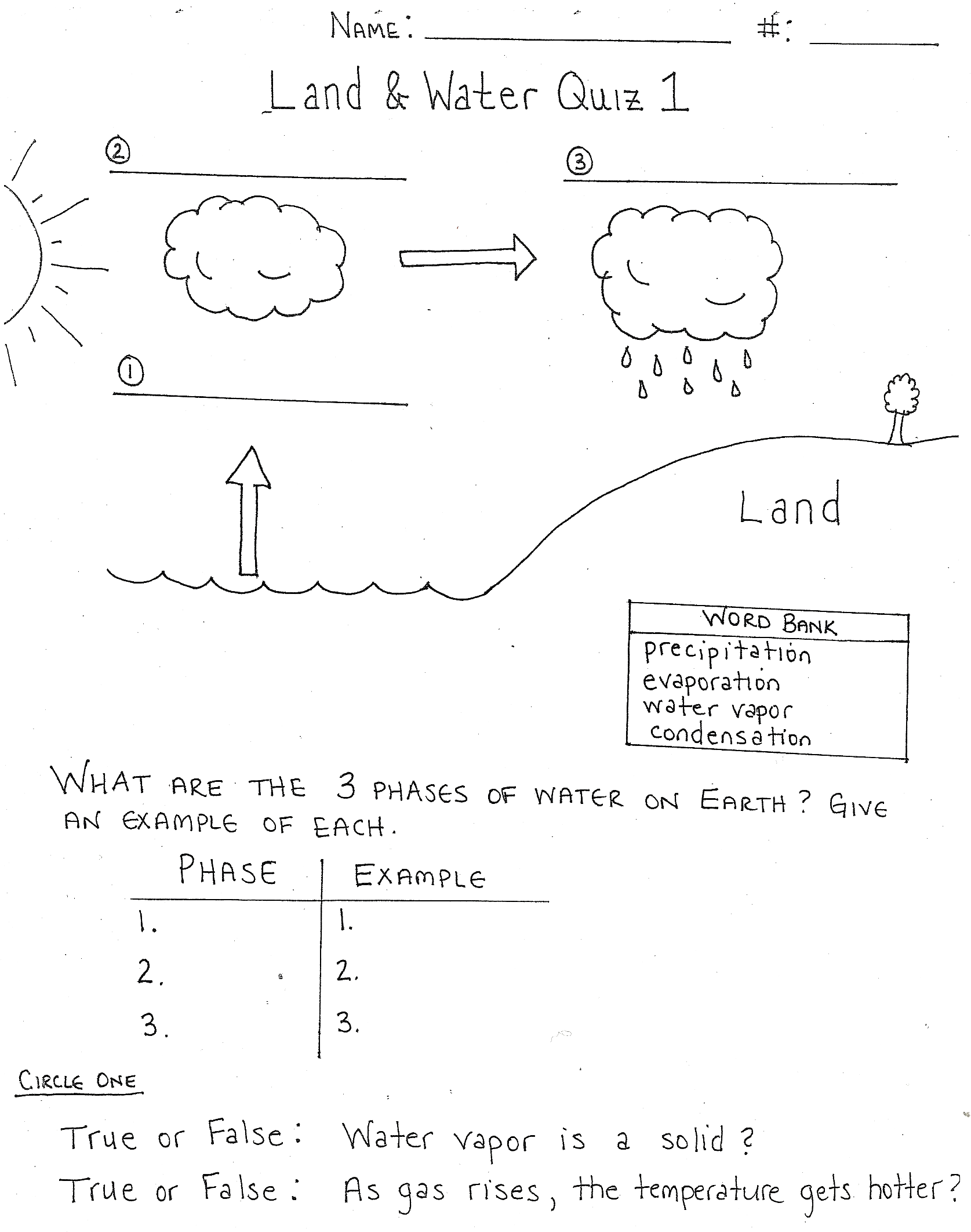 water cycle worksheets for 3rd grade – Water Cycle Worksheet High School