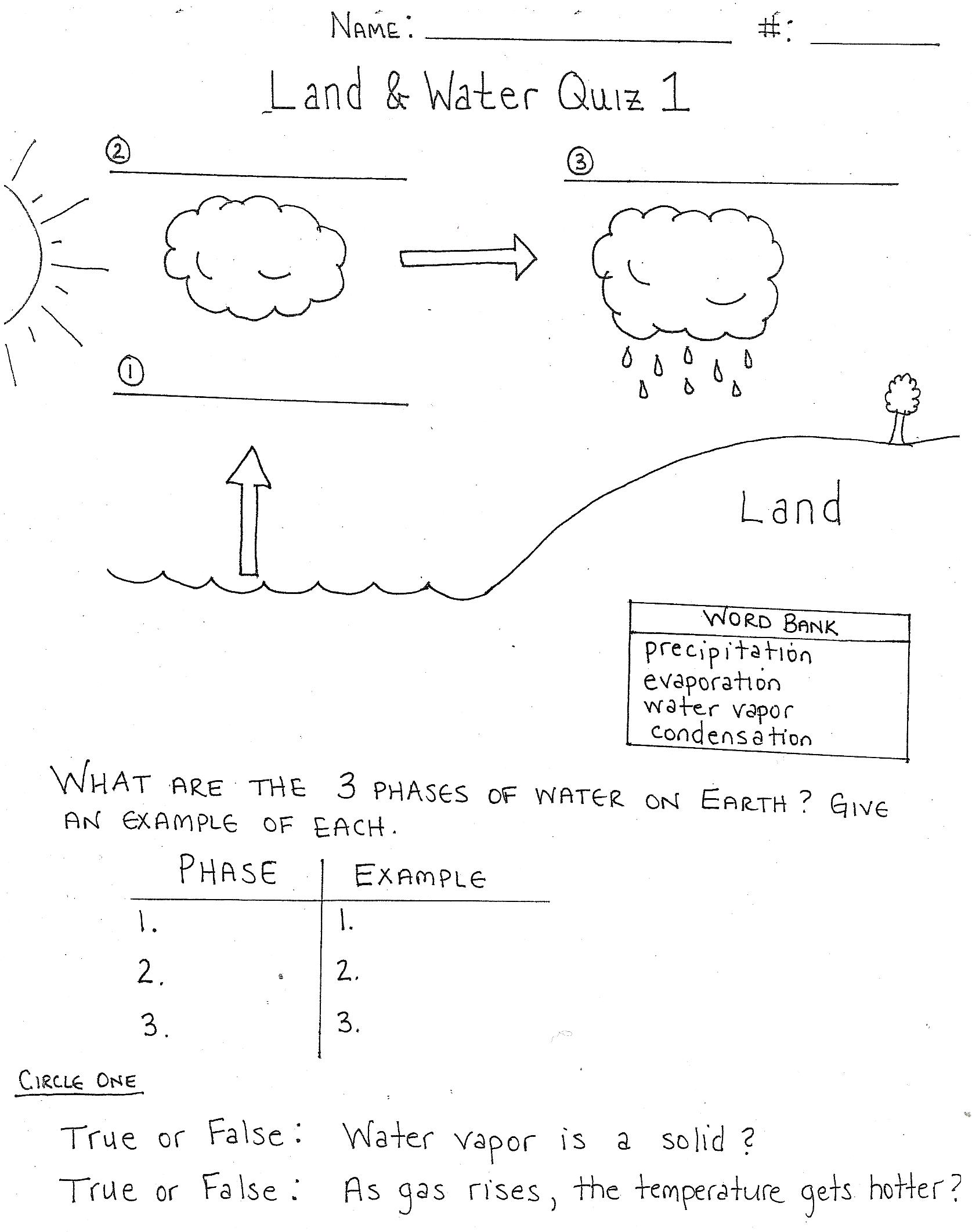 Water Cycle Worksheets For 3rd Grade Su Dongusu Resimli Anlat M
