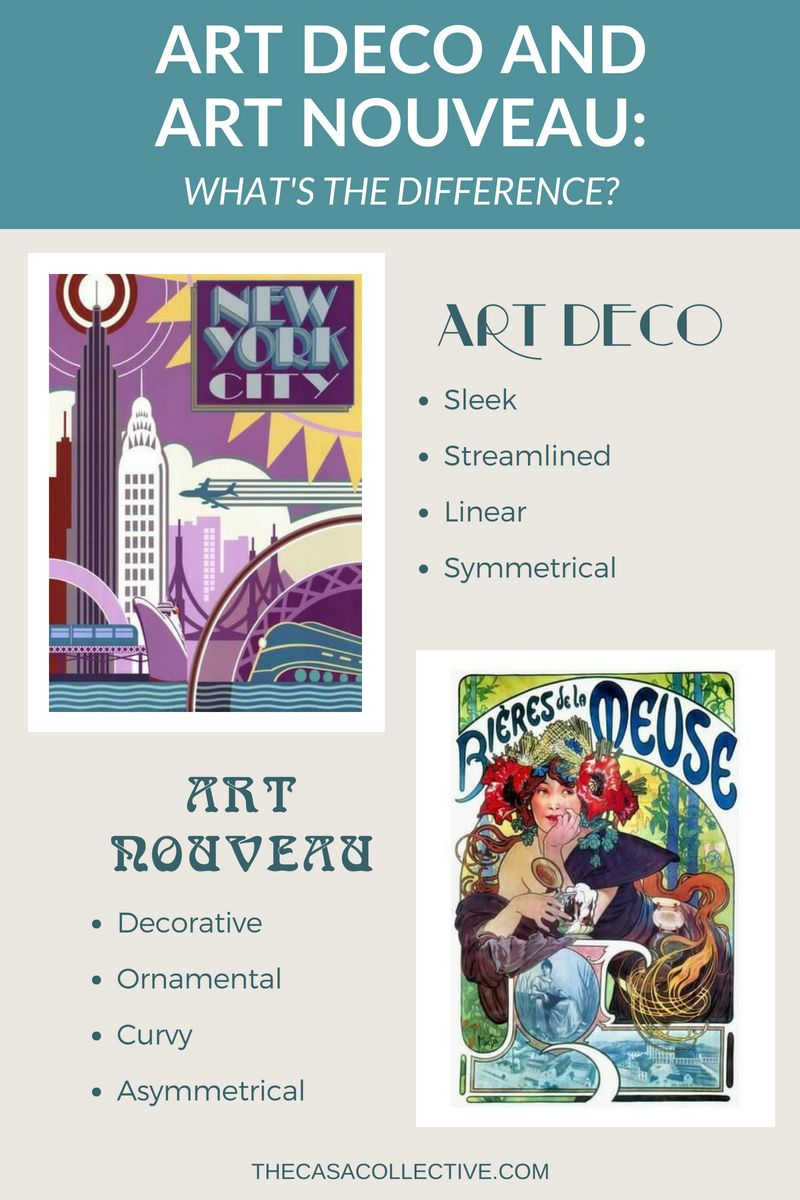 Decorating Style The Difference Between Art Deco And Art Nouveau