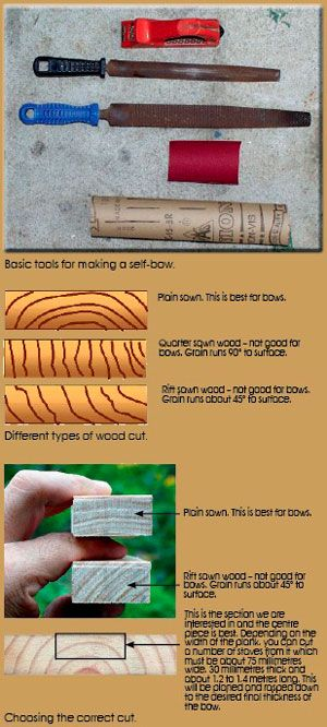 Basic Tools For Making A Self Bow Different Types Of Wood Cut