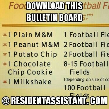 how Far Would You Go For Junk Food Bulletin Board (PPT Downlaod) http://www.residentassistant.com/ra/how-far-would-you-go-for-junk-food/ #RALife #ResLife