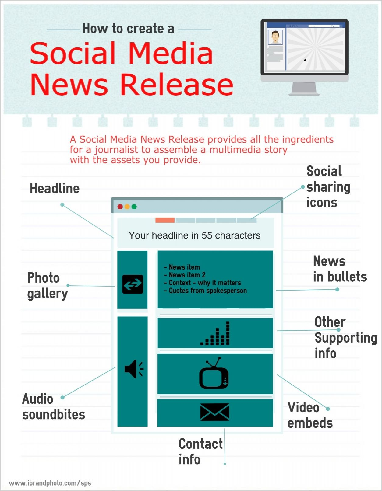How to create a Social Media News Release | Smart Pictures Sell ...
