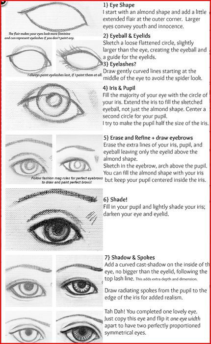 How 2 Draw A Eye Eye Drawing Realistic Drawings Drawing Tutorial