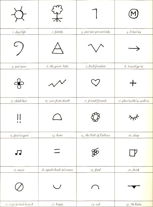 4d8e814b5 adorable Simple Tattoo With Meaning, Tiny Tattoos With Meaning, Geometric Tattoo  Meaning, Glyph