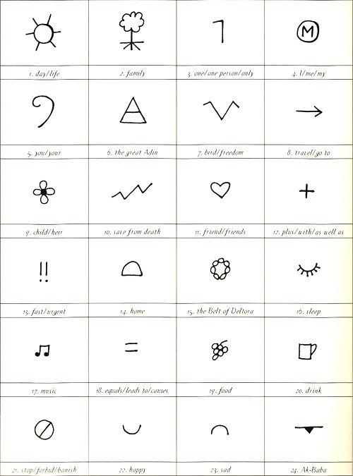 Adorable Glyph Tattoo Dainty Tattoos Symbolic Tattoos