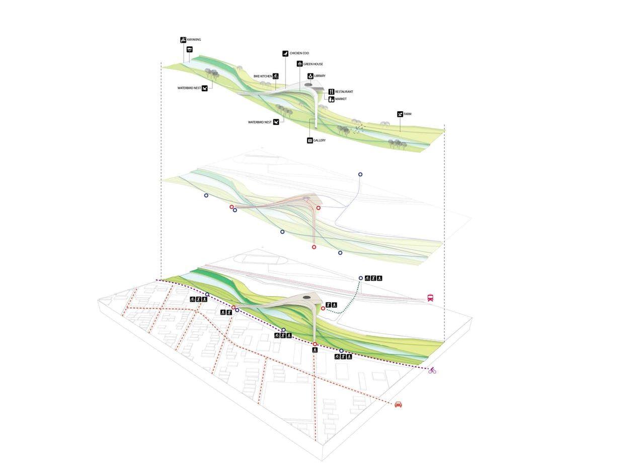Taylor Yard Farm Los Angeles River Revitalization Urban Design Diagram Concept Architecture Urban Park