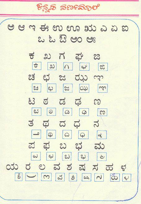kannada language alphabet. | dnd png | pinterest | kannada