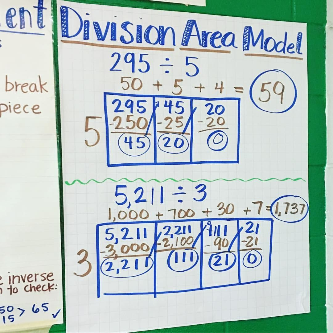 hight resolution of Area Model Division   4th grade math