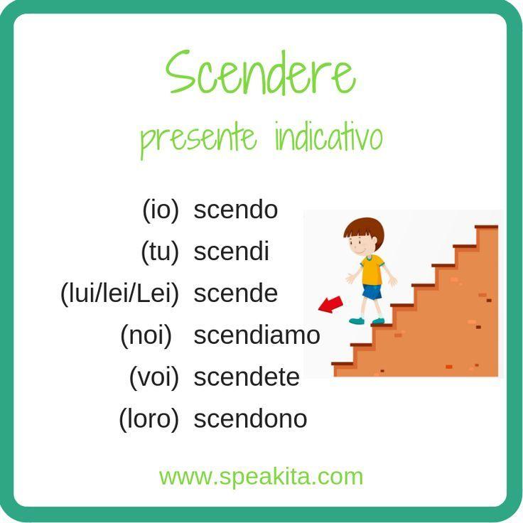 The PRESENTE INDICATIVO Of The Italian Verb SCENDERE. Can