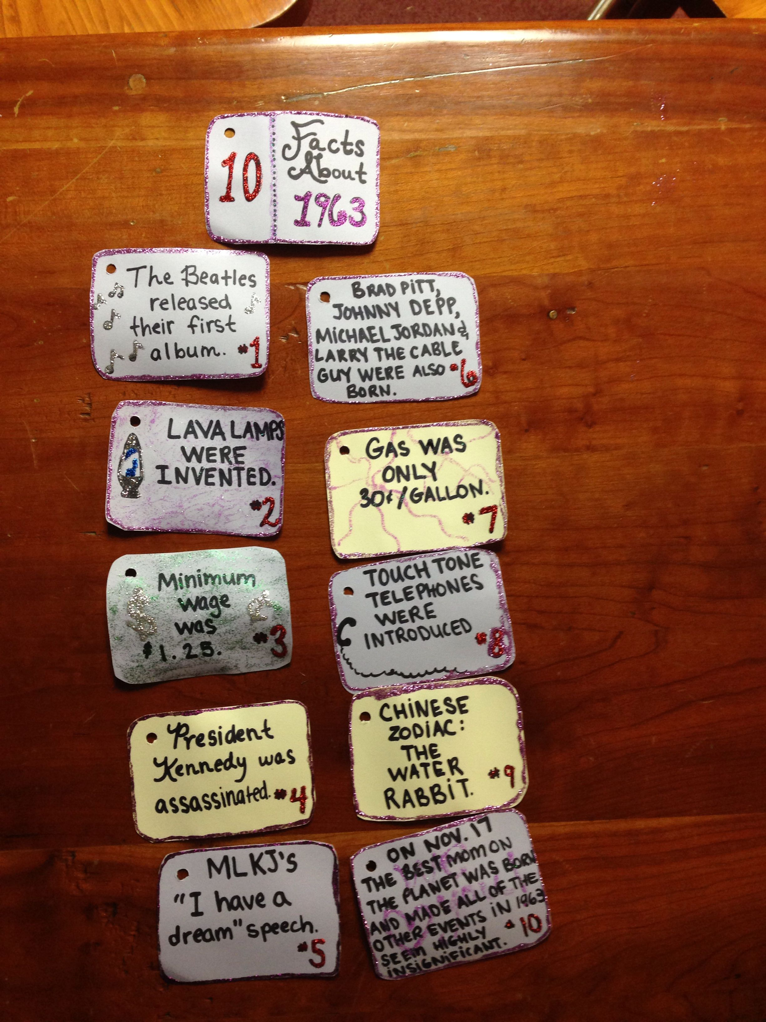 Moms 50th Birthday Present Facts About The Year She Was Born 1963 Followed By A Cute