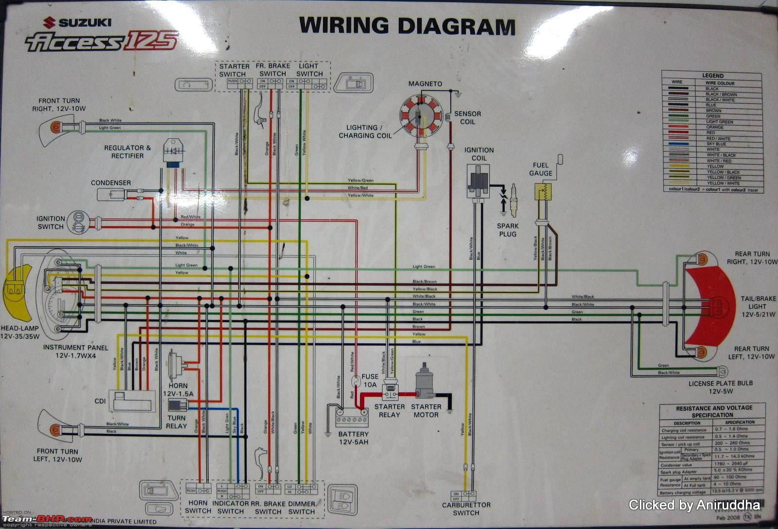Suzuki access 125 wiring diagram | Motorcycle wiring, Electrical wiring  diagram, WirePinterest