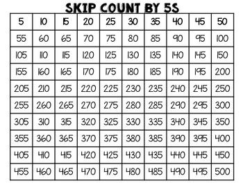 skip counting charts for 5s10s20s25spartial skip counting charts included for first grade. Black Bedroom Furniture Sets. Home Design Ideas
