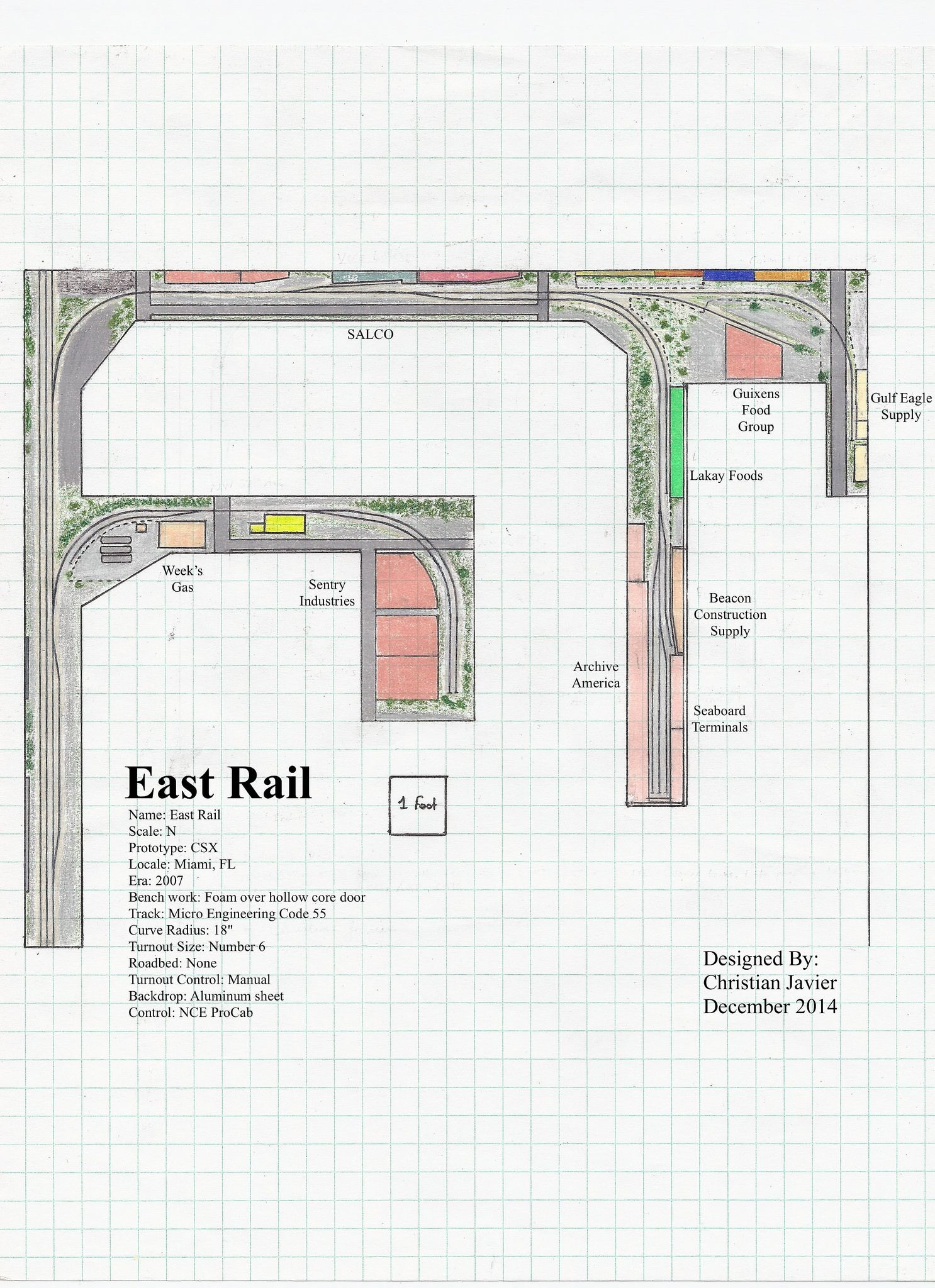 N Scale Layouts Wiring Diagrams on